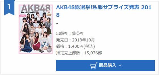 AKB48 2018 Sousenkyo Photobook